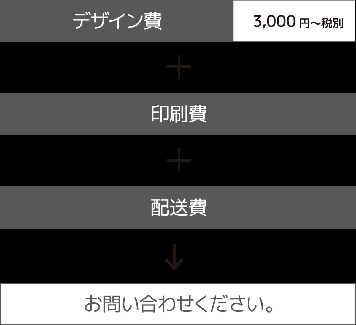 デザイン費3,000円〜税別 + 印刷費 + 配送費 → お問い合わせください。